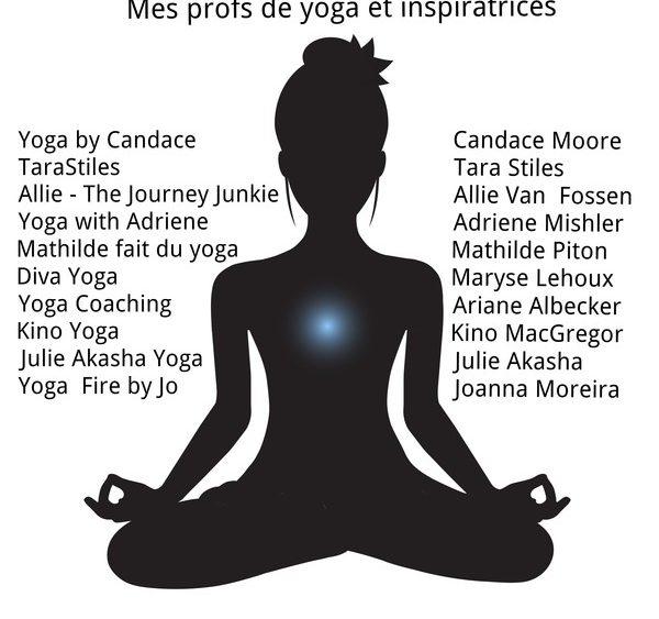 La liste de mes professeurs de yoga et mes sources d'inspiration
